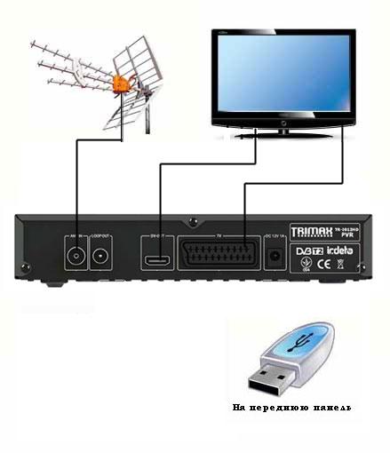 Тримакс 2012 Инструкция